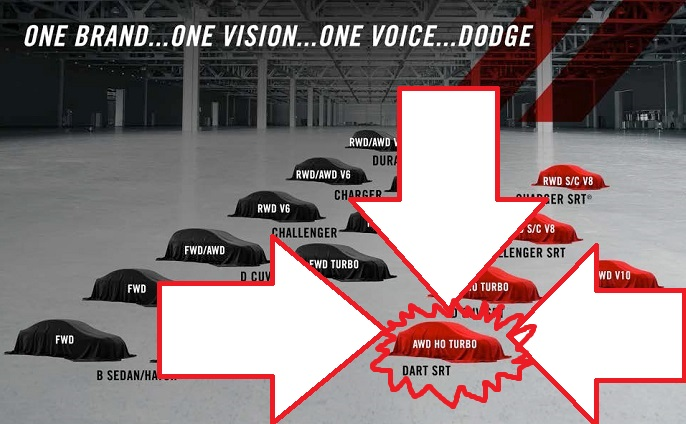 2014 Dodge Rampage Production.html | Autos Weblog